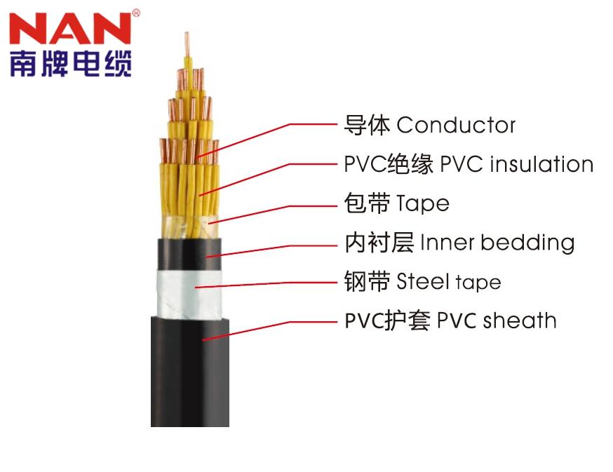 KVVP、KVV控制电缆